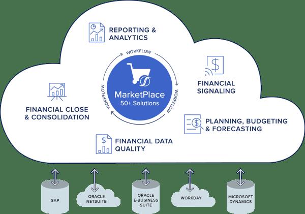 OS-Cloud-Platform-Graphic-2021