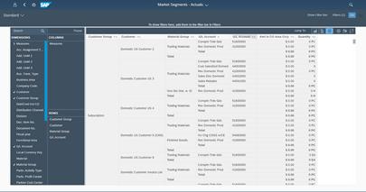 Simplified Data Tables in SAP S/4HANA